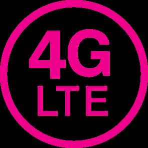 4G LTE Unlimited - Waypoint Charter Croatia
